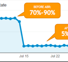Steps To Decrease Bounce Rate and Increase Pageviews of Website Blog