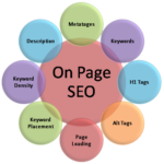 On Page Optimization Seo Techniques & Tips For Improve Website Search Engine Ranking