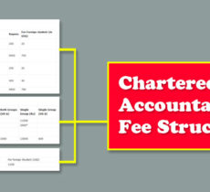 Chartered Accountancy Course Fees Structure in India