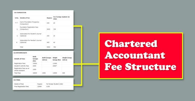 CHARTERED-ACCOUNTANT-FEE-STRUCTURE